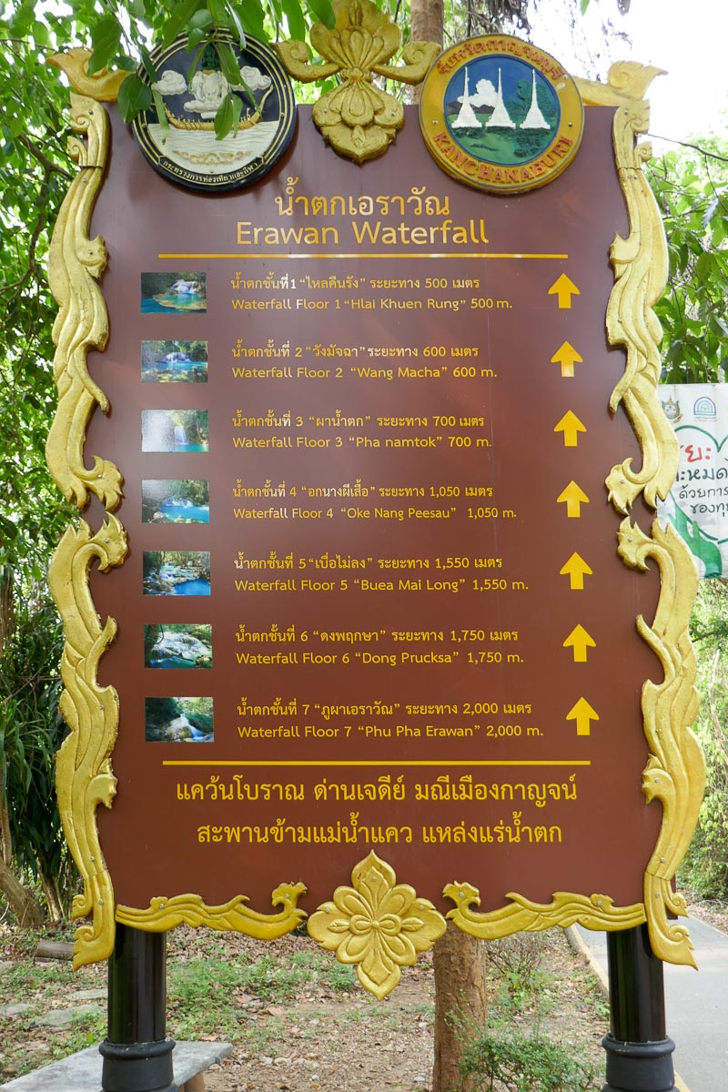 Park information about the 7 tiers
